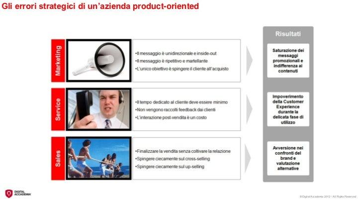 Gli errori strategici di un'azienda product-oriented                                                       © Digital Accad...