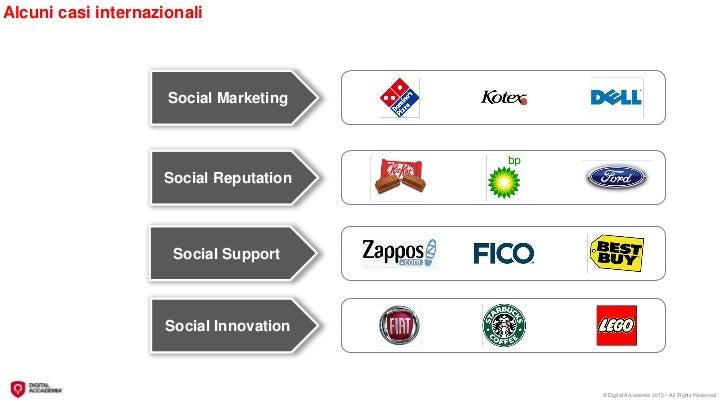 Alcuni casi internazionali                     Social Marketing                    Social Reputation                      ...
