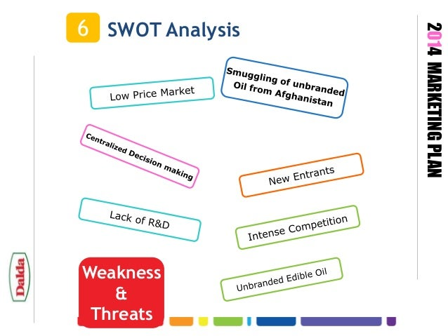 al karam textiles swot analysis Find free swot analysis for al-karam group and read swot analysis for over 40,000+ companies and industries detailed reports with strength, weaknesses.