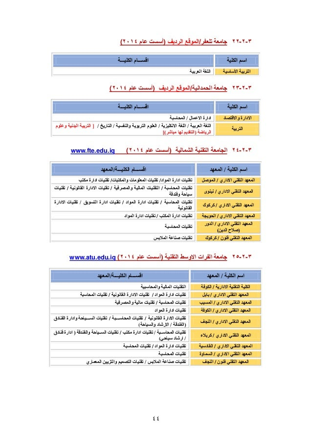 دليل الطالب للقبول في الجامعات العراقية