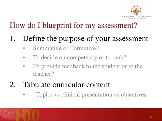 Blueprinting and choosing appropriate tools for assessment of student assessment provides validity evidence 17 18 malvernweather Choice Image
