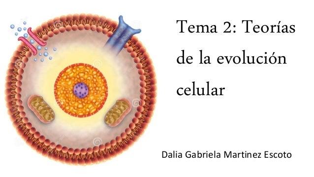 Tema 2: Teorías de la evolución celular Dalia Gabriela Martinez Escoto