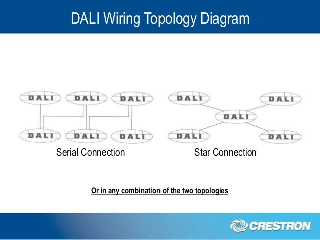 DALI Lighting Control Solutions Explained on