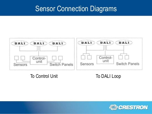 dali lighting control solutions explained sensor connection diagramsto control unit to dali loop