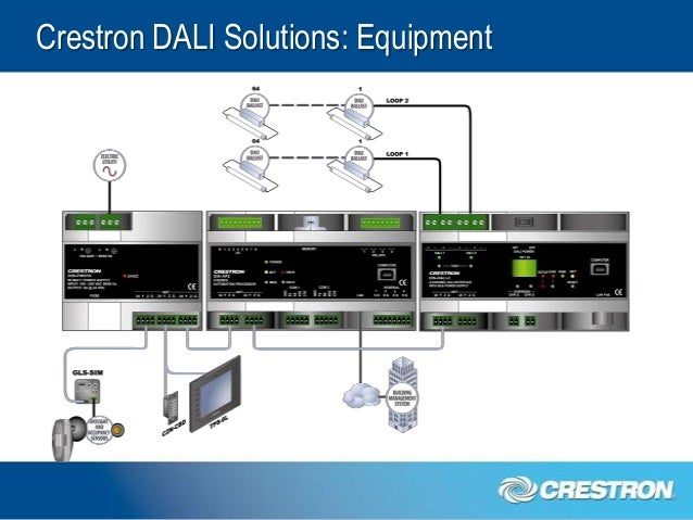 Crestron DALI Solutions Equipment ...  sc 1 st  SlideShare & DALI Lighting Control Solutions Explained azcodes.com