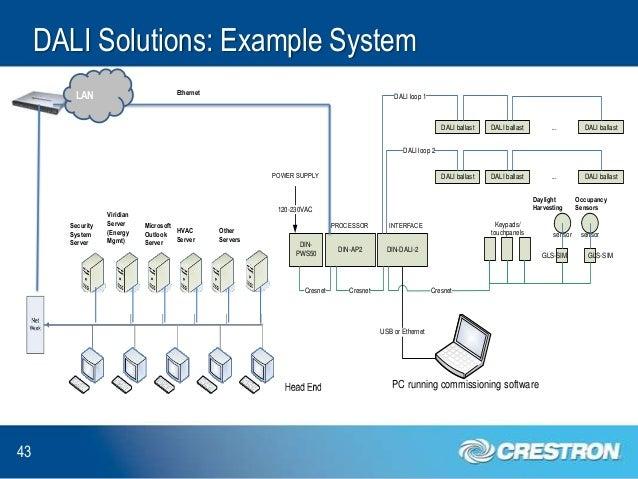 dali lighting control solutions explained rh slideshare net Network Wiring Diagram Wiring Diagram for 277V Lighting