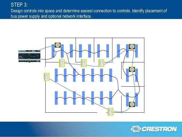 ... 77. STEP 3:Design Controls ...