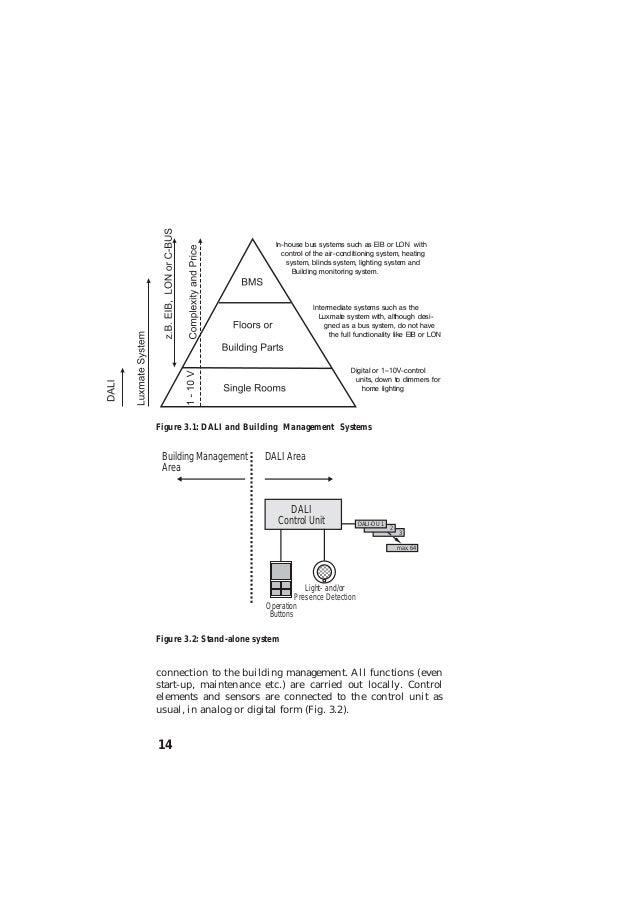 Ziemlich Beispiel Eines Elektrischen Schaltplans Für Wohngebäude ...
