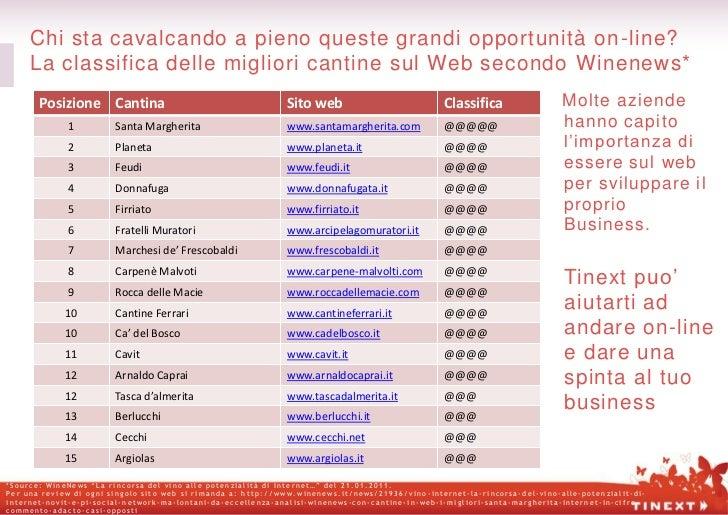 Chi sta cavalcando a pieno queste grandi opportunità on -line?     La classifica delle migliori cantine sul Web secondo Wi...