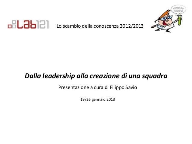 Lo scambio della conoscenza 2012/2013Dalla leadership alla creazione di una squadra          Presentazione a cura di Filip...