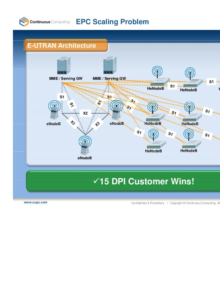 Lte traffic management monetization for E utran architecture