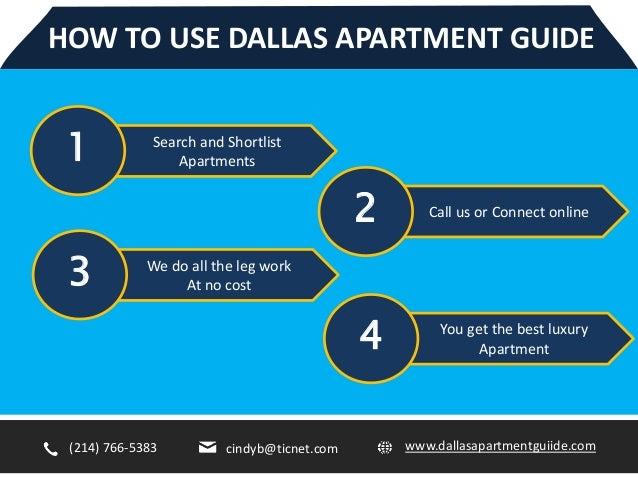 Apartment guide metroplex dallas ft. Worth stoneleight at bear.
