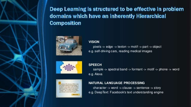 IBM Deep Learning Overview