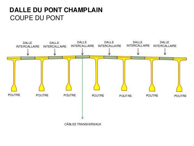 DALLE DU PONT CHAMPLAIN COUPE DU PONT  DALLE INTERCALLAIRE  POUTRE  DALLE INTERCALLAIRE  POUTRE  DALLE INTERCALLAIRE  POUT...
