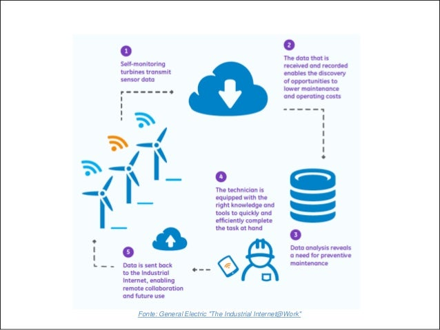 AZIENDA Cloud Computing Prodotti digitali(zzati)