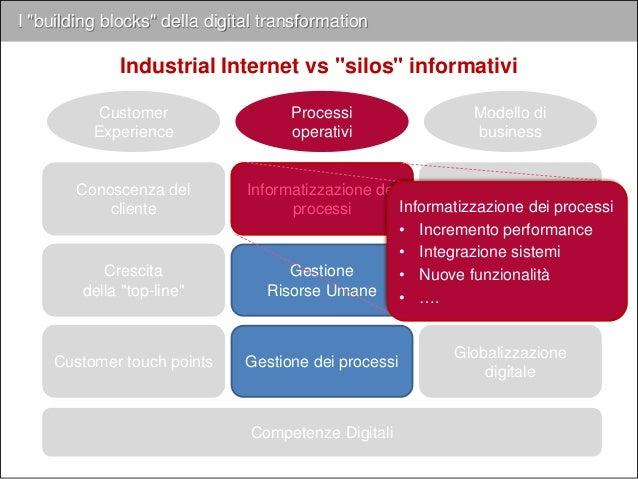 """distribuzione sintesi selezione organizzazione acquisizione comunicazione produzione contenuti """"Exploiting the virtual val..."""