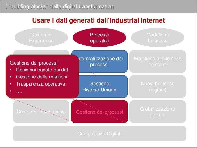 distribuzione sintesi selezione organizzazione acquisizione comunicazione produzione contenuti Catena virtuale del valore ...