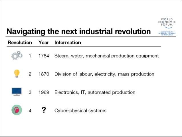 Il ruolo dell'Internet delle cose nell'Industry 4.0