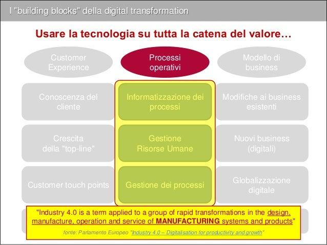 """Usare la tecnologia su tutta la catena del valore… fonte: Boston Consulting Group """"Man and Machine in Industry 4.0"""""""