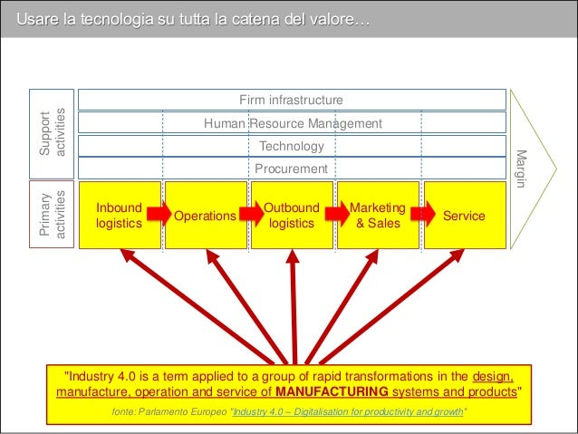 """Usare la tecnologia su tutta la catena del valore… fonte: Boston Consulting Group """"Industry 4.0 – the Future of Productivi..."""