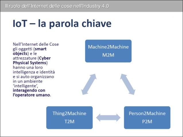 """Usare la tecnologia su tutta la catena del valore… fonte: Boston Consulting Group """"Man and Machine in Industry 4.0"""" fonte:..."""