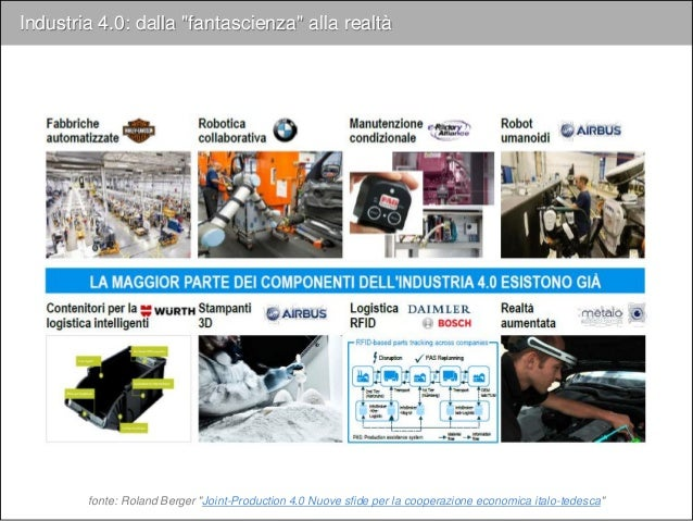 Industry 4.0 – Analisi SWOT
