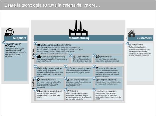 Gli aspetti organizzativi: 1. La questione delle risorse umane 2. Il ruolo del management