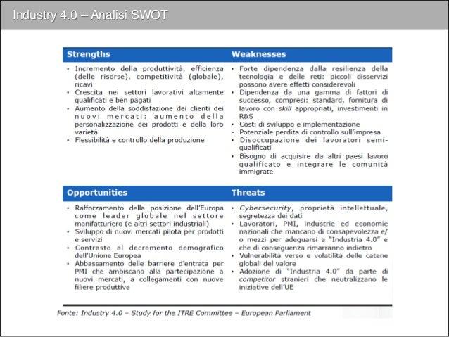 """Caratteristiche dell'Industry 4.0 fonte: Roland Berger """"Joint-Production 4.0 Nuove sfide per la cooperazione economica ita..."""