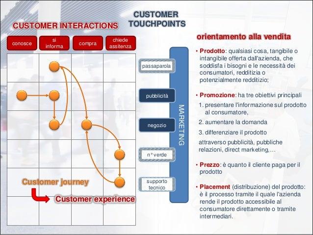 • Soluzione: il prodotto è concepito per risolvere un problema del cliente. • Informazione: può includere pubblicità pubbl...