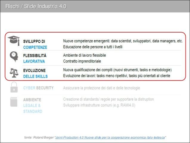 """Introduzione dell'Industria 4.0 in azienda: come cambia il management fonte: Staufen Italia """"Industria 4.0 Sulla strada de..."""