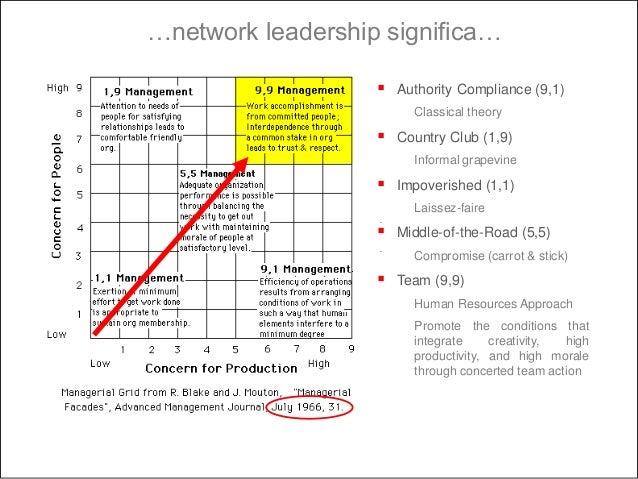 il lavoro: crisi o trasformazione ? 1955 2010 Indice di complessità (requisiti aziendali) 6 X 1. Answers are used to calcu...
