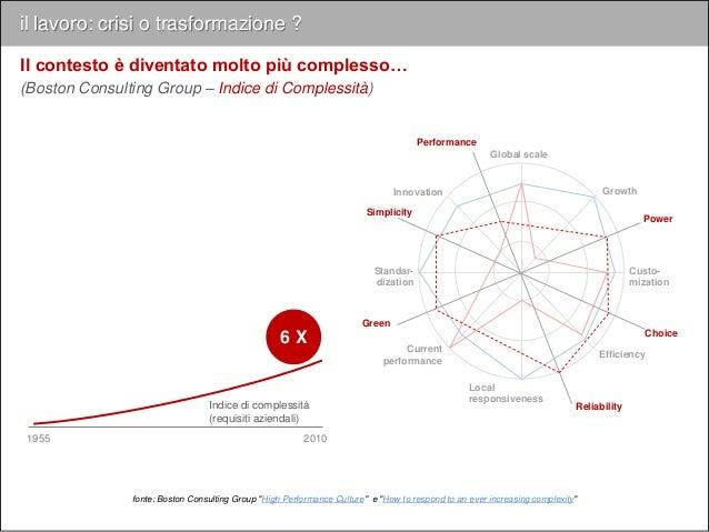 il lavoro: crisi o trasformazione ? Nel primo 20% delle aziende più complicate:  il management passa il proprio tempo:  ...