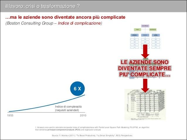 Nel primo 20% delle aziende più complicate:  il management passa il proprio tempo:  per il 40% a scrivere report  dal 3...