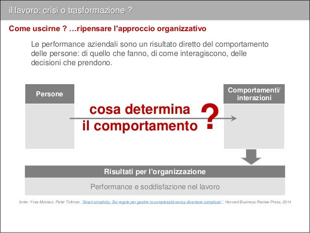 Cultura Opinioni Valori… Comportamento Contesto • e.g., fiducia La teoria sottostante • e.g., cooperazione Cultura Opinion...
