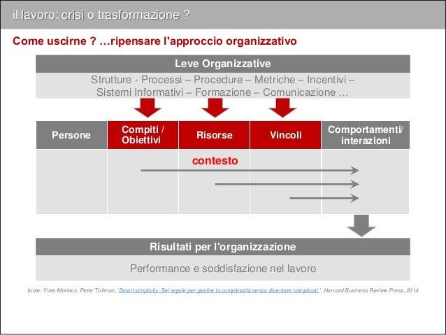 """Iniziative nazionali e investimenti fonte: Roland Berger """"Joint-Production 4.0 Nuove sfide per la cooperazione economica i..."""