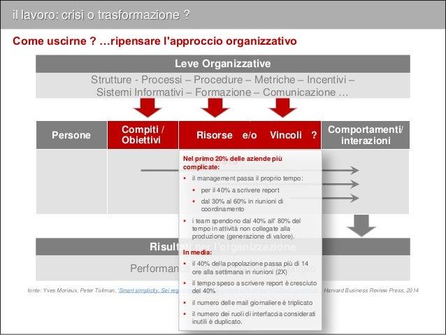 """Motivazioni per l'Industry 4.0: motivazioni delle iniziative nazionali fonte: Roland Berger """"Joint-Production 4.0 Nuove sf..."""