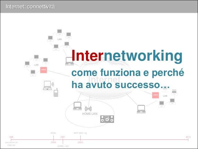 Internet Internet: connettività + contenuti 1995 uso comm.le Internet 2014 www www 2000 ADSL 2001 GPRS / 3G 2003 WIFI 802....