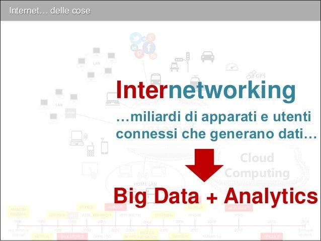 "Internet www HOME LAN Cloud Computing analytics e ""big data"""