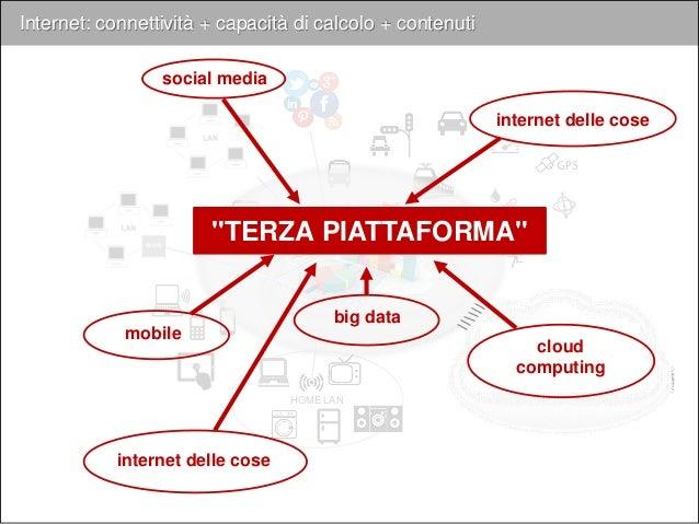 Internet www HOME LAN Internet: connettività + capacità di calcolo + contenuti internet delle cose social media mobile int...