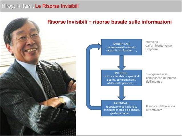 Hiroyuki Itami: Le Risorse Invisibili Risorse Invisibili = risorse basate sulle informazioni …o che incorporano informazio...