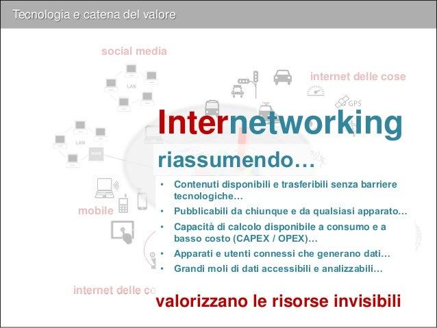 Dalla catena del valore alle Risorse Invisibili: ruolo della tecnologia Internet AZIENDA www internet delle cose social me...