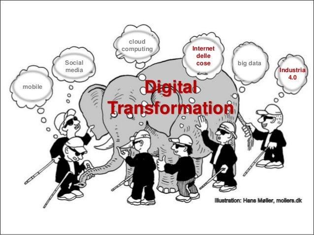 Digital Transformation Dall'Internet delle cose all'Industria 4.0 Milano 22 settembre 2016