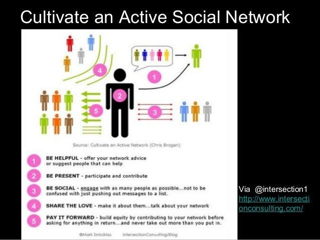 SocialCapital