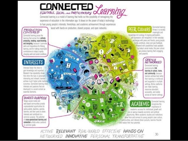 CrowdsourcingGoogle Docs, Wikis, Social Networks, Skype/G+Hangouts, Dropbox… OH MY!