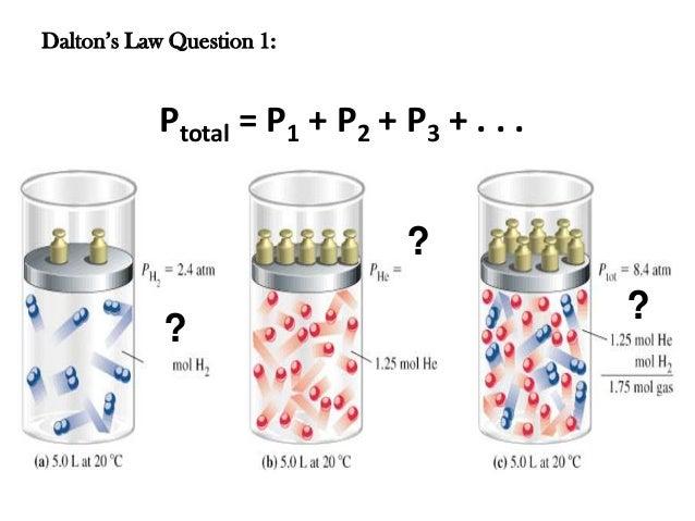 Dalton's law tutorial 5.1