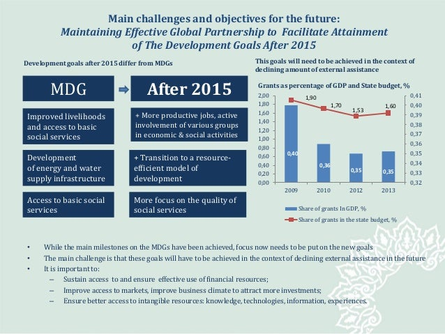 uzbekistan in 2030 the future demograph Uzbekistan vietnam yemen albania andorra austria  it is expected that there will be an increase in the use of future ai technology,  demographic challenges.