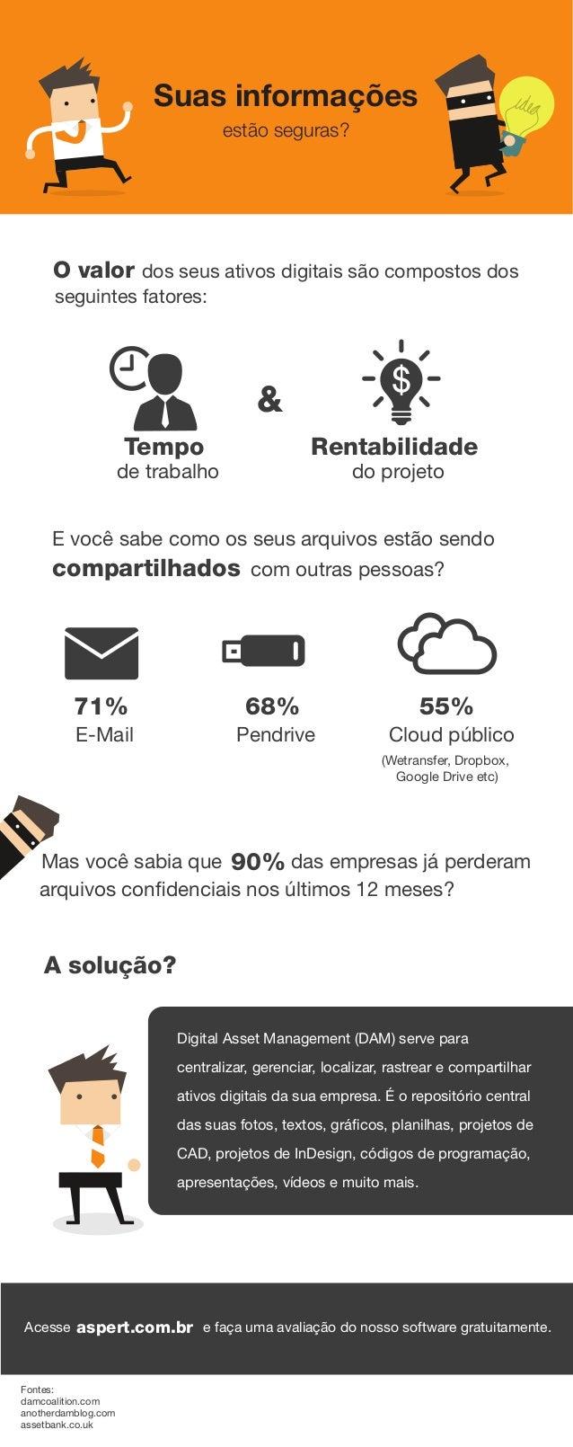 Suas informações O valor Tempo Rentabilidade & dos seus ativos digitais são compostos dos compartilhados 71% A solução? 90...
