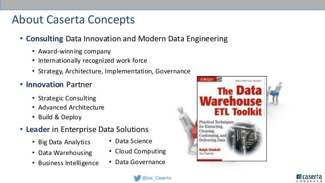 The data lake balancing data governance and innovation for Innovation consulting firms nyc