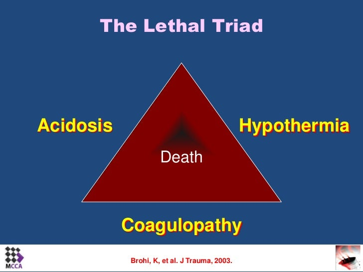 67+ Powerpoint Trauma Triad Of Death - Chapter 76 Evaluation And Anesthetic Management Of The ...