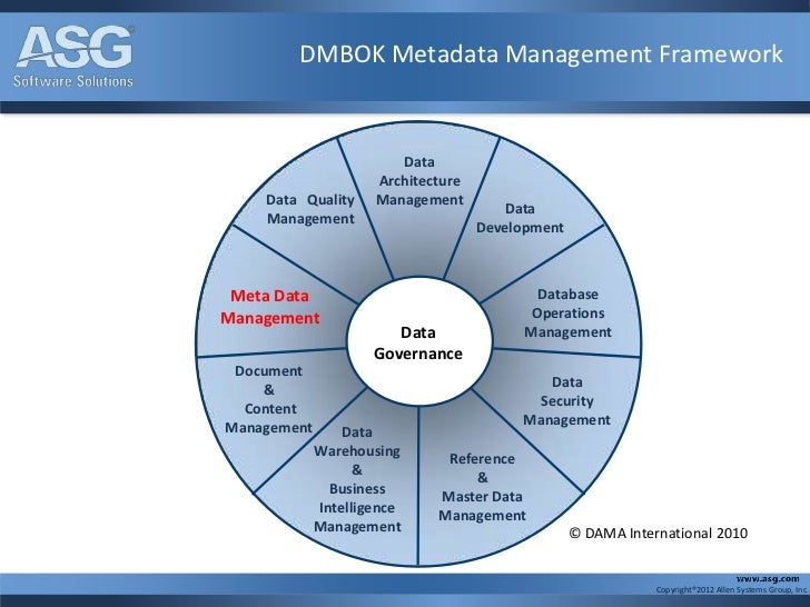 Metadata Use Cases You Can Use